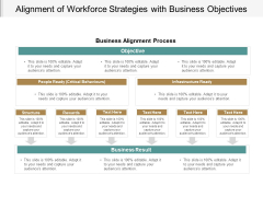 Alignment Of Workforce Strategies With Business Objectives Ppt PowerPoint Presentation Show Images