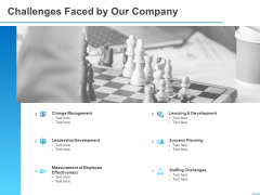 All About HRM Challenges Faced By Our Company Ppt Outline Master Slide PDF