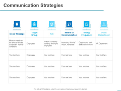 All About HRM Communication Strategies Ppt Styles Display PDF