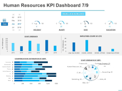 All About HRM Human Resources KPI Dashboard Marketing Ppt Portfolio Graphics Template PDF