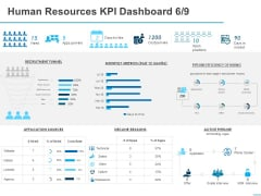 All About HRM Human Resources KPI Dashboard Reasons Ppt Summary Topics PDF
