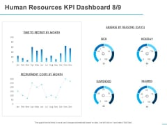 All About HRM Human Resources KPI Dashboard Recruit Ppt File Infographic Template PDF