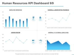 All About HRM Human Resources KPI Dashboard Retention Ppt Infographic Template Information PDF