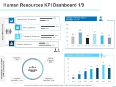 All About HRM Human Resources KPI Dashboard Sales Ppt Icon Deck PDF
