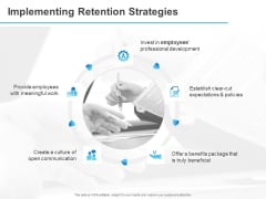 All About HRM Implementing Retention Strategies Ppt Layouts Template PDF
