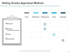 All About HRM Rating Scales Appraisal Method Ppt Inspiration Grid PDF