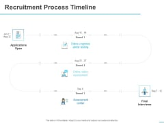 All About HRM Recruitment Process Timeline Ppt Infographic Template Infographics PDF