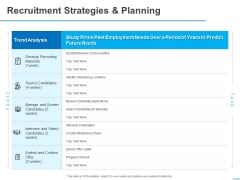 All About HRM Recruitment Strategies And Planning Ppt Summary Designs PDF