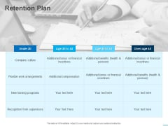 All About HRM Retention Plan Ppt Design Templates PDF