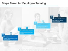 All About HRM Steps Taken For Employee Training Ppt Layouts Graphics Download PDF