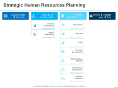 All About HRM Strategic Human Resources Planning Ppt Portfolio Visuals PDF