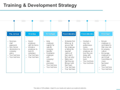 All About HRM Training And Development Strategy Ppt Infographic Template Backgrounds PDF