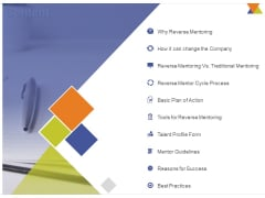 All About Reverse Mentoring Content Ppt PowerPoint Presentation Gallery Background Images PDF