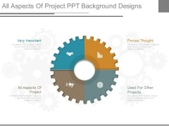 All Aspects Of Project Ppt Background Designs