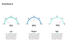 Alliance Evaluation Dashboard Ppt Pictures Sample PDF