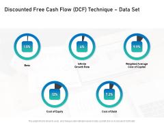 Alliance Evaluation Discounted Free Cash Flow DCF Technique Data Set Ppt Portfolio Influencers PDF