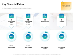 Alliance Evaluation Key Financial Ratios Ppt Infographics Graphics Template PDF