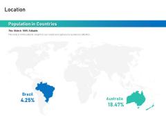 Alliance Evaluation Location Ppt Professional Designs Download PDF
