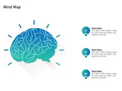 Alliance Evaluation Mind Map Ppt Infographics Elements PDF
