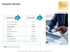 Alliance Evaluation Valuation Results Ppt Show Clipart PDF