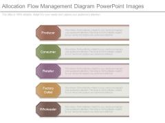 Allocation Flow Management Diagram Powerpoint Images