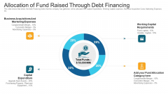 Allocation Of Fund Raised Through Debt Financing Ppt Gallery Themes PDF