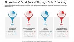 Allocation Of Fund Raised Through Debt Financing Topics PDF