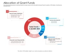 Allocation Of Grant Funds Portrait PDF