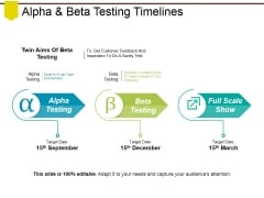 Alpha And Beta Testing Timelines Ppt PowerPoint Presentation Infographic Template Graphic Images