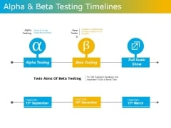 Alpha And Beta Testing Timelines Ppt PowerPoint Presentation Outline Tips