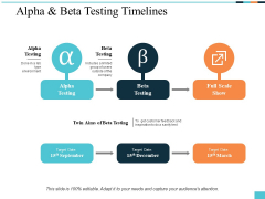 Alpha And Beta Testing Timelines Ppt PowerPoint Presentation Professional Guidelines