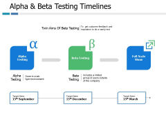 Alpha And Beta Testing Timelines Ppt PowerPoint Presentation Show Elements