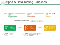 Alpha And Beta Testing Timelines Ppt PowerPoint Presentation Styles Mockup