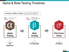 Alpha And Beta Testing Timelines Ppt PowerPoint Presentation Styles Show