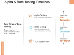 Alpha And Beta Testing Timelines Ppt PowerPoint Presentation Summary Smartart