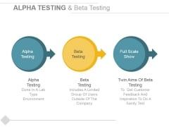 Alpha Testing And Beta Testing Ppt PowerPoint Presentation File Design Ideas