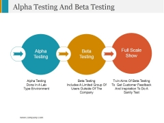 Alpha Testing And Beta Testing Ppt PowerPoint Presentation Portfolio Demonstration