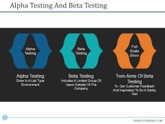 Alpha Testing And Beta Testing Ppt PowerPoint Presentation Show Visuals