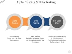 Alpha Testing And Beta Testing Ppt PowerPoint Presentation Styles Format Ideas