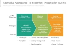 Alternative Approaches To Investment Presentation Outline