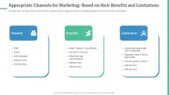 Alternative Distribution Advertising Platform Appropriate Channels For Marketing Based On Their Benefits And Limitations Sample PDF
