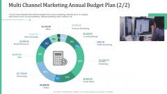 Alternative Distribution Advertising Platform Multi Channel Marketing Annual Budget Plan Sales Background PDF