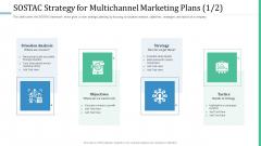 Alternative Distribution Advertising Platform SOSTAC Strategy For Multichannel Marketing Plans Analysis Ideas PDF
