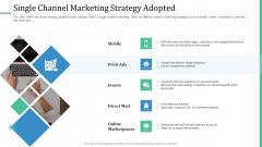 Alternative Distribution Advertising Platform Single Channel Marketing Strategy Adopted Diagrams PDF