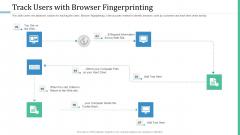 Alternative Distribution Advertising Platform Track Users With Browser Fingerprinting Inspiration PDF
