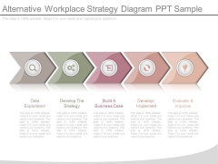 Alternative Workplace Strategy Diagram Ppt Sample