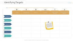 Amalgamation Acquisitions Identifying Targets Ppt File Graphics Download PDF