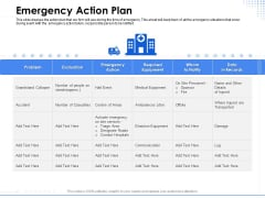 Amusement Event Coordinator Emergency Action Plan Ppt PowerPoint Presentation Show Images PDF