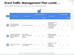 Amusement Event Coordinator Event Traffic Management Plan Contd Ppt PowerPoint Presentation Inspiration Deck PDF