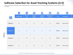 Amusement Event Coordinator Software Selection For Asset Tracking Systems Cost Ppt Slides Information PDF